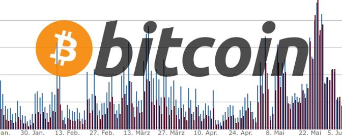 Bitcoin-Kurs erreicht neues Hoch!