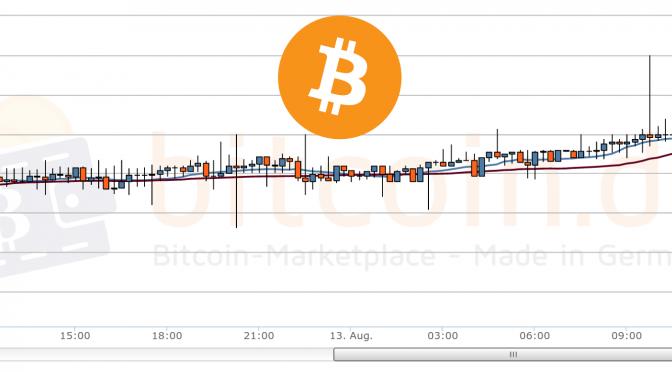 Bitcoin durchbricht 3.500 Euro Marke!
