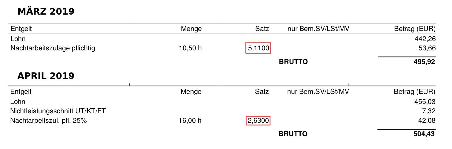 Lohnzettel-Lagerarbeiter-Kürzung-Zulagen-Kollektivvertrag-Logistik