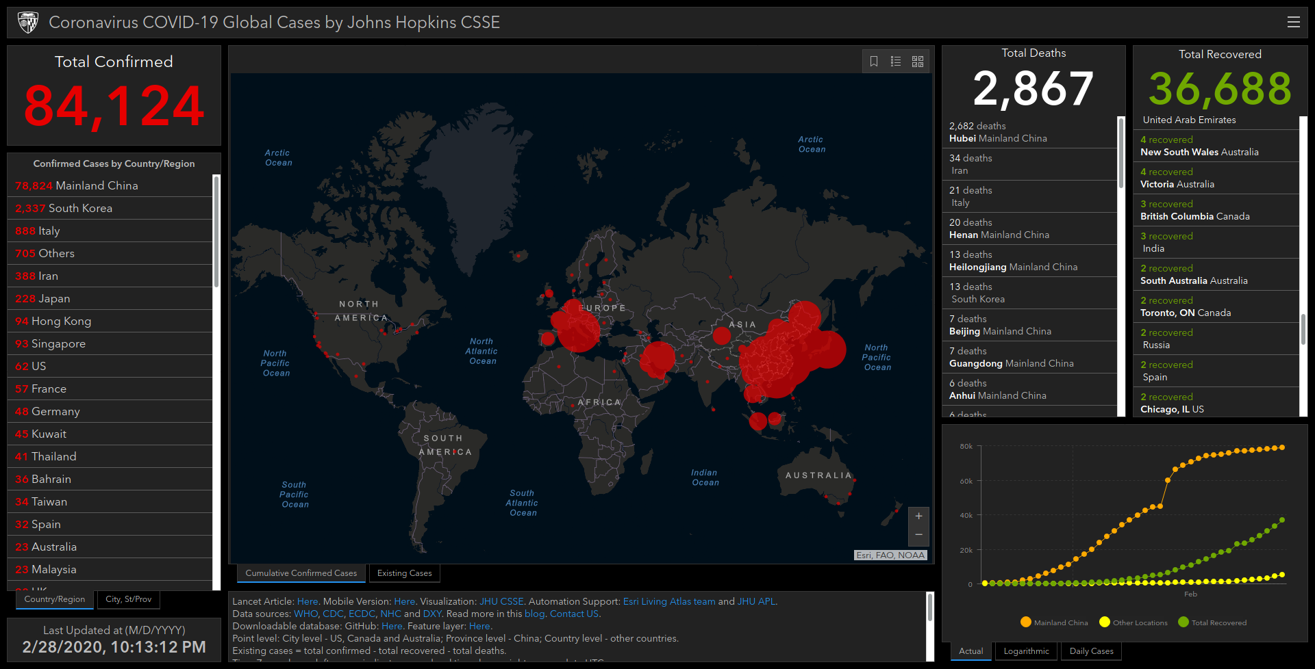 Coronavirus-John Hopkins University-Map-Cases-Covid-19